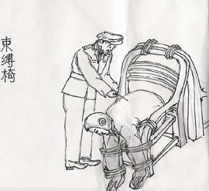 酷刑:束缚椅