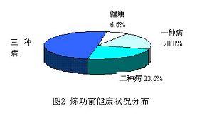 """镇压法轮功:(""""1400例""""的中共造假大曝光)"""