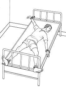 中共酷刑示意图:铐在床上