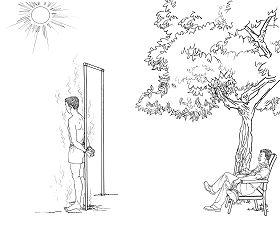 中共酷刑示意图:烈日暴晒