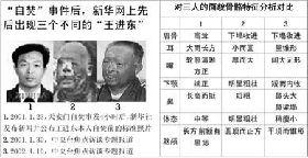 """""""王进东""""的三张对比照片证明自焚是伪案"""