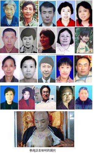 图2:2014年1至11月新确认被迫害致死的部份大陆法轮功学员