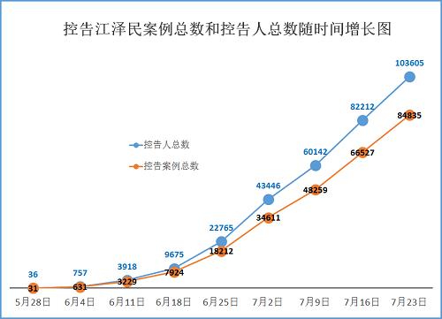 法律调查:610犯罪集团十六年罪行录