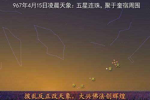 图:北宋太祖乾德五年三月(967年4月15日),五星连珠天象示意图