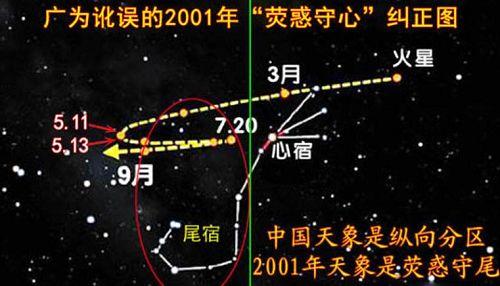 图:正本清源后的2001年荧惑守尾天象图