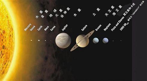 太阳系示意图(网络图片)