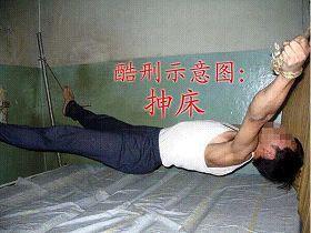 '酷刑演示:抻床'