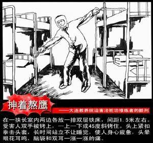 '酷刑演示:成十字状吊铐'