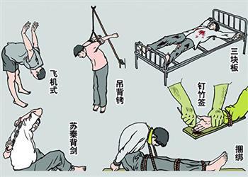中共黑狱迫害法轮功学员所实施的种种酷刑