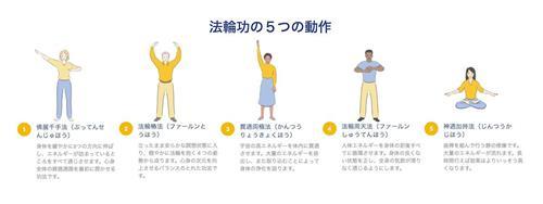 '图1~2:日本网上教功班(learnfalungong.com/japanese/)页面截图'