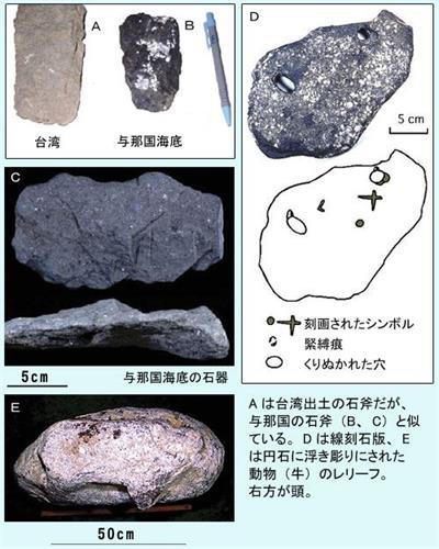 '图15:与那国岛遗址发现的人类工具'