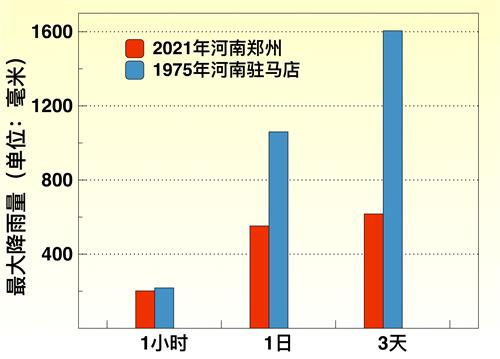 2021-7-23-mh-china-zhengzhou-big-flood-03--ss.jpg